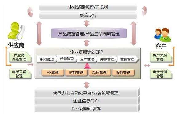 吉龙塑胶:ERP系统一体化成就精细化管理