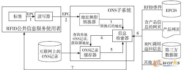 电路 电路图 电子 设计 素材 原理图 588_224