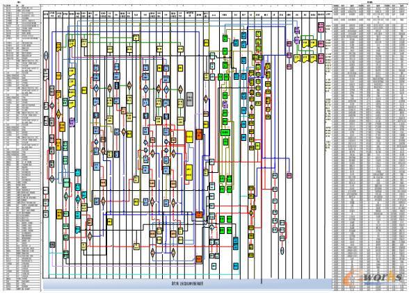 工厂主要业务流程图