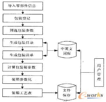 本系统的总体结构框图如下图