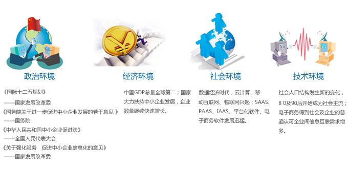 拓步ERP软件代理合作前景