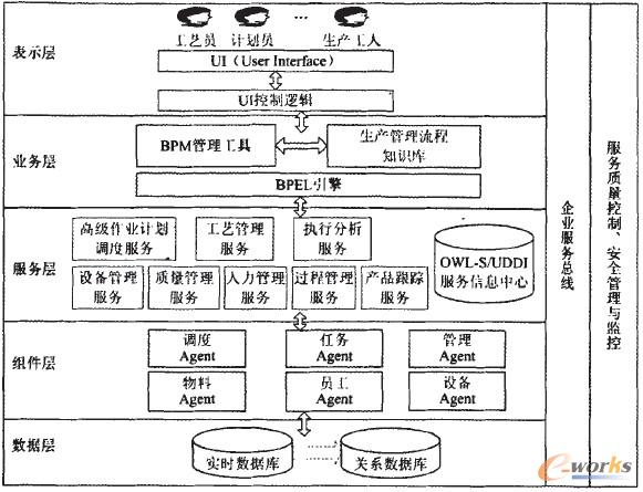 原子结构框架图