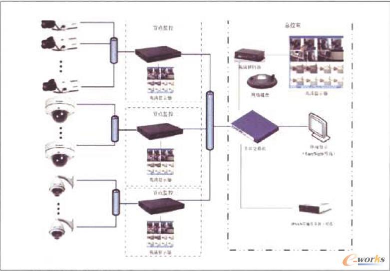 中型高清平台存储系统