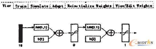 图2 bp神经网络模型结构图