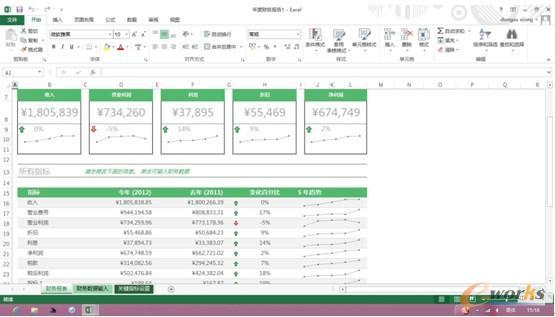 图7 年度财务报告模板