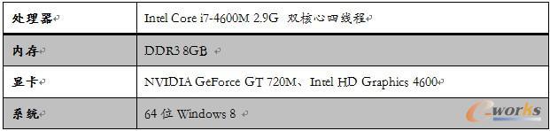 表1 ThinkPad L440移动商务本配置