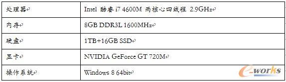 表1 ThinkPad L440(20AT001BCD)配置表