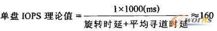 图5 单盘的IOPS理论值计算公式