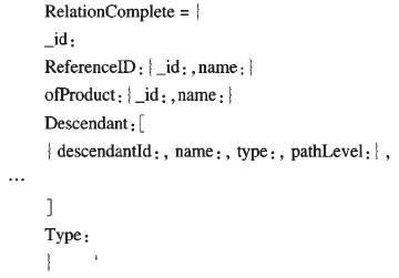 闭包结构形式的集合来存储产品结构树中的结构关系