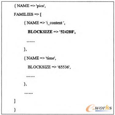 图1 配置代码