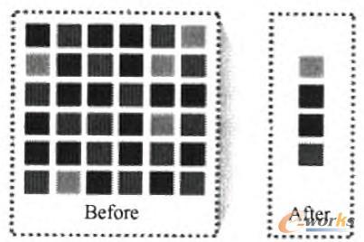 图6 重复数据删除前后数据变化