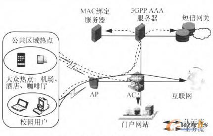 苹果se电路结构图