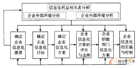 电路 电路图 电子 设计 素材 原理图 450_222