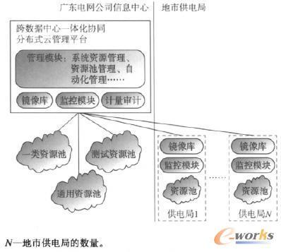 管理直属架构_公司管理架构_企业管理架构与职责