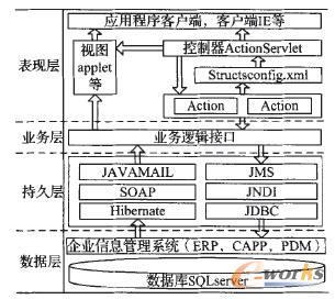 电路 电路图 电子 原理图 305_272