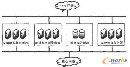 系统拓扑图