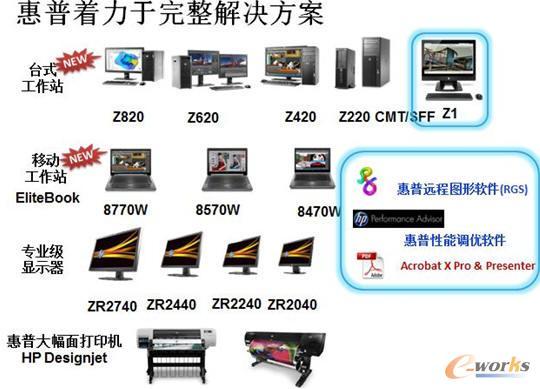 惠普工作站全线产品及大幅面打印机