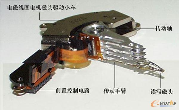 4线硬盘电机接线图解