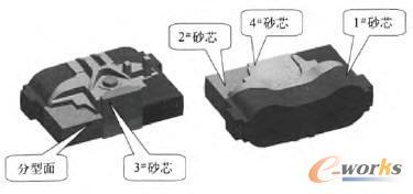 砂芯三维工艺设计图