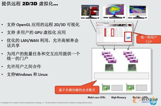 远程2D/3D虚拟化