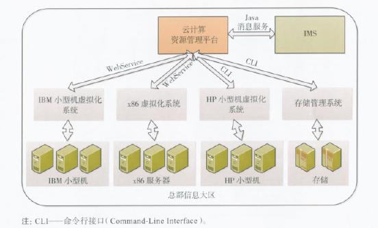 图1总体架构