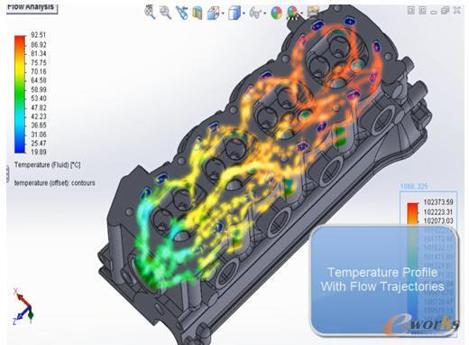 然而发动机水套结构复杂