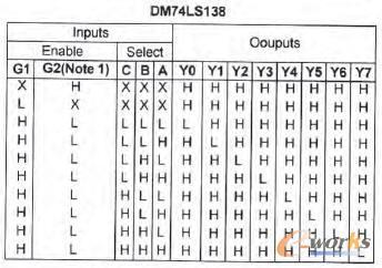 以数字电路译码器实验为例,数字电路译码器