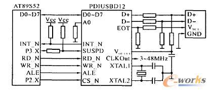 AT89S52与PDIUSBDl2的接口电路图