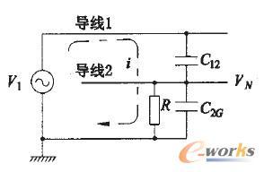 两导线电场干扰示意图
