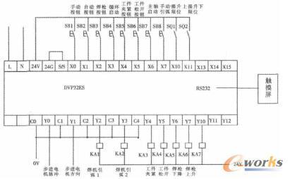 plc 电气原理图