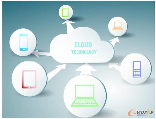 云计算技术积极影响着UPS