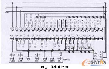 y0,y1等输出口为高速脉冲输出口, 主要向用于控制电机正反转运动的