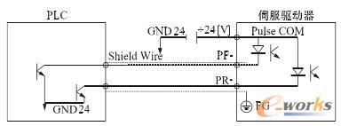 集电极输出( 24 V) 脉冲输入