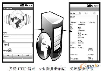 图1 基于JSON的系统框架设计