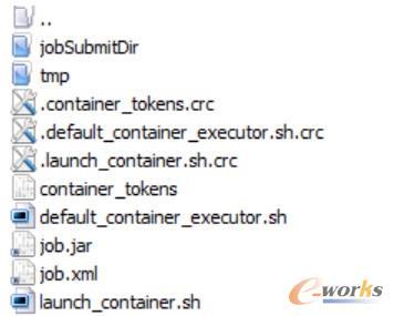 图3 Container目录下的目录结构