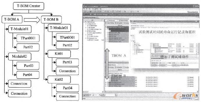 基于plm平台的航空发动机试验数据管理技术研究