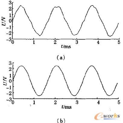 图6 调试信号