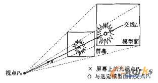 光标点坐标计算