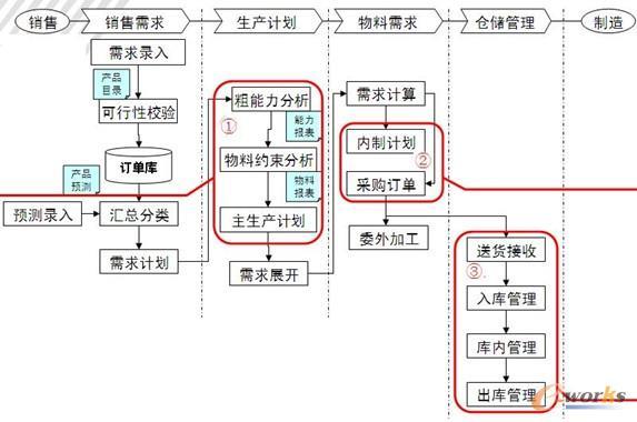 电路 电路图 电子 户型 户型图 平面图 原理图 573_380
