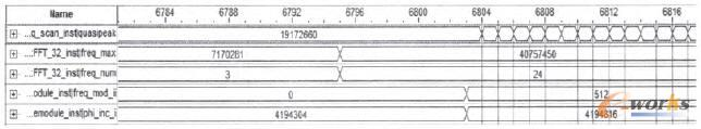 FFT估计频率