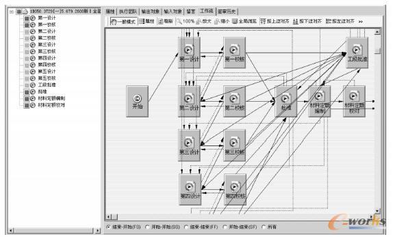 工艺设计过程的系统界面