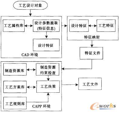 系统结构及工作流程