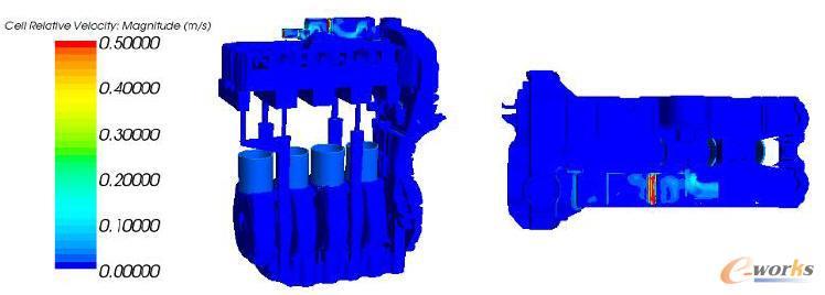 无通风功能的曲轴箱通风系统的速度分布图
