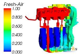 新鲜空气分布图