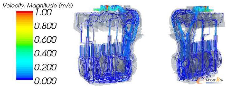 无通风功能的曲轴箱通风系统的流线图