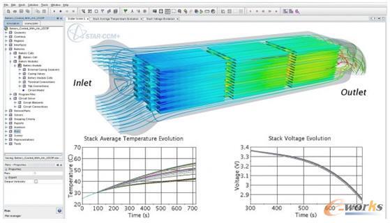 电池组散热系统模拟