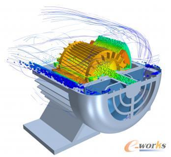 感应电机散热模拟