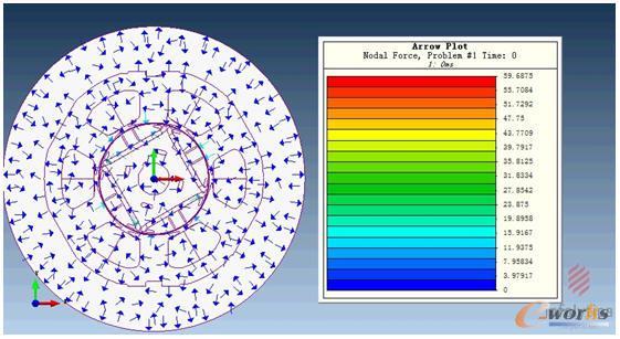 电机电磁力计算