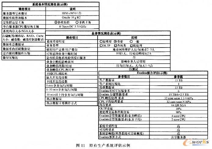 原有生产系统评估示例