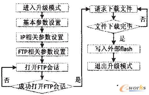 电路 电路图 电子 设计 素材 原理图 481_308